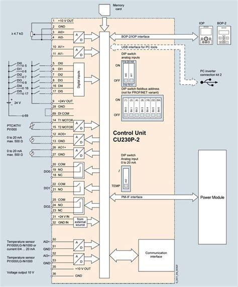 siemens micromaster 440 wiring diagram 46 wiring