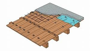 Solai legno Rinforzo e ristrutturazione solai