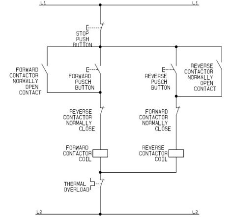 How Guide For The Control Circuit Forward