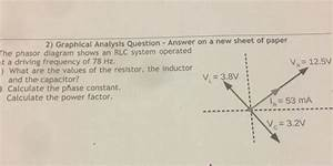 Solved  Graphical Analysis Question