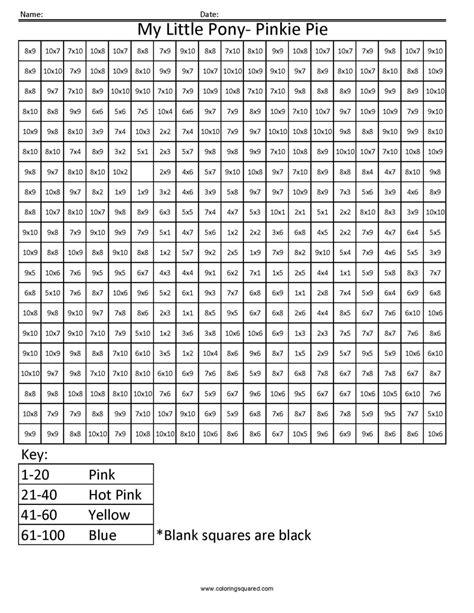 Multiplication Color By Number Worksheet Worksheet Mogenk Paper Works