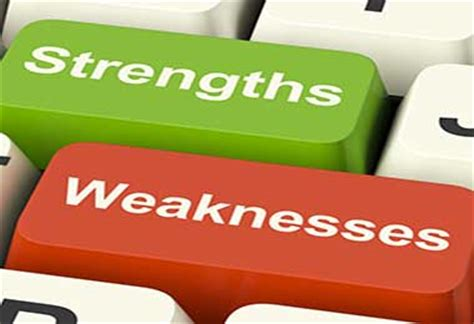 Strength And Weakness In by List Of Strengths And Weaknesses In Question