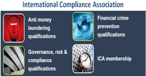 Assessing The Customer S Source Of Asset For Aml Kyc Cdd Assessing The Customer S Source Of Asset For Aml Kyc Cdd