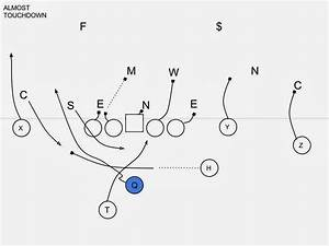 Auburn Play Diagrams