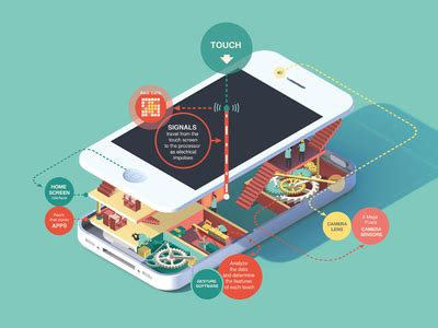 when was the iphone made how your iphone is made by jing zhang dribbble