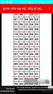 Madhur Day Matka Panel Chart