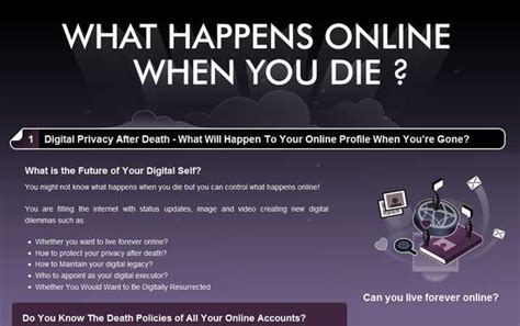 what happens when you die 28 images what happens when