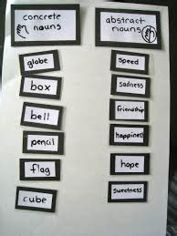 types  nouns  types  nouns
