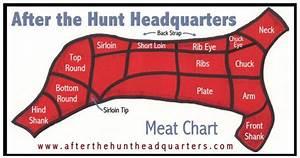 Butchering Lessons  Classes