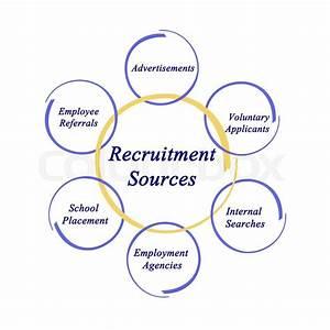 Diagram Of Recruitment Sources
