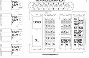 2003 Mack Fuse Box Diagram