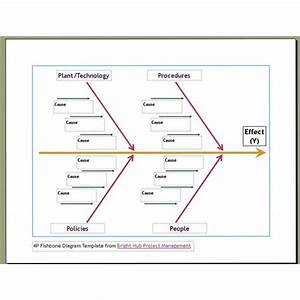 fishbone diagram template excel download ggettpara With fishbone diagram template xls