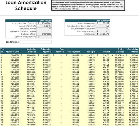 loan amortization spreadsheet template car loan amortization table brokeasshome com