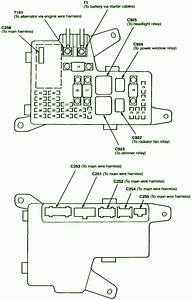 1995 Honda Accord Fuse Box Diagram