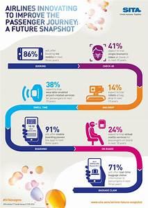 Airline IT Trends Survey 2016