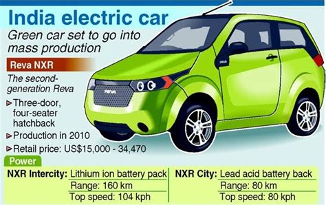 Electric Car Brands by All Electric Car Brands India Electric Car Pioneer Plans