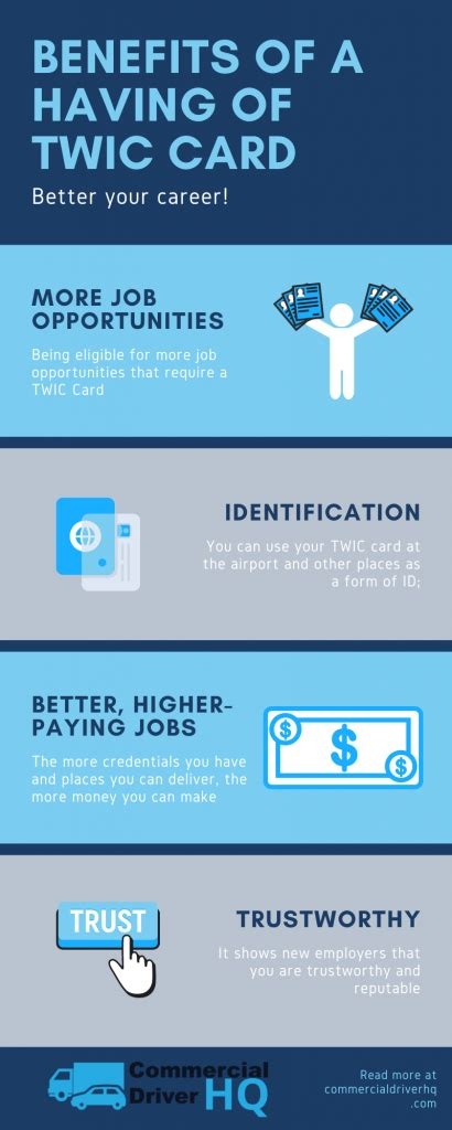 Being a twic card holder shows that you have passed a background check and have authorized access to secure maritime transportation areas. What is a TWIC Card and What Do You Need a TWIC Card For?
