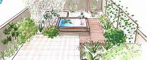 pin plan de jardin potager en 3d on pinterest With dessiner un jardin en 3d