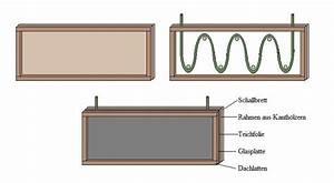Solarkollektor Selber Bauen : solaranlage selber bauen solaranlage selber bauen solarkollektor selber bauen solaranlage ~ Frokenaadalensverden.com Haus und Dekorationen
