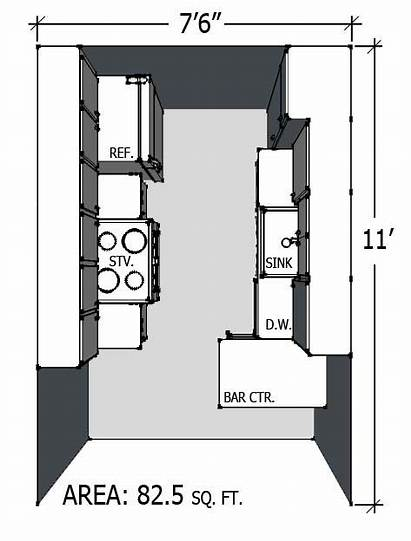 Kitchen Kitchens Dimensions Layout Layouts Bakery Galley