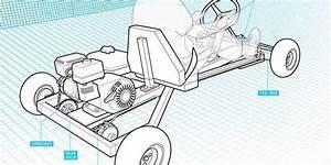 How To Build A Go Kart Easily