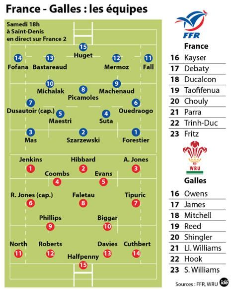 chambre d hotes ile maurice composition equipe rugby pays de galles