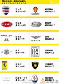 Best 25 Ideas About Car Company Logos Find What You Ll Love