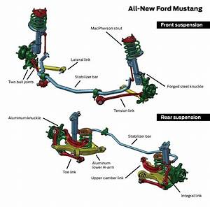 2015 Ford Mustang U0026 39 S Engines  U0026 Independent Rear Suspension
