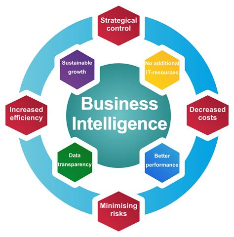 business intelligence mobile sap business intelligence sap bw bo consulting company