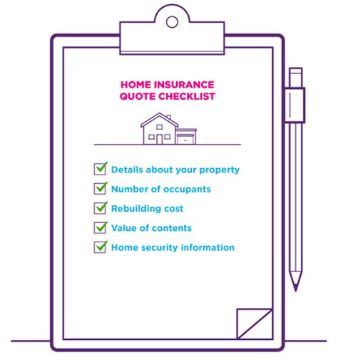 Home Insurance Quotes Compare Cheap Home Insurance Quotes Moneysupermarket