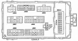 Hyundai Xg 300  U2013 Fuse Box Diagram