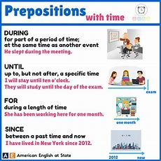 17 Best Images About Preposition\предлог On Pinterest  English Language, English And Improve