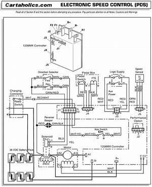 Ez Go Pds Wiring Diagram 14434 Archivolepe Es