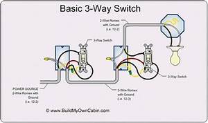 Wire  Light Switches And Chang U0026 39 E 3 On Pinterest