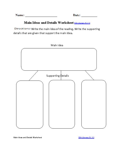 2nd Grade Common Core | Speaking and Listening Worksheets