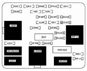 Cadillac Escalade  2002   U2013 Fuse Box Diagram