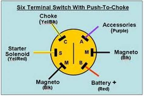 ignition switch troubleshooting wiring diagrams pontoon forum     pontoon