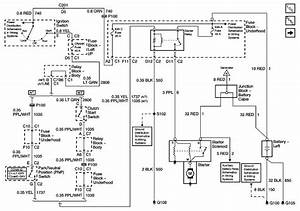 Ignition Wiring Diagram 98 Chevy 2500 Inside 2002