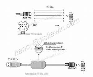 Profibus Connector  U00bb Mitsubishi Plc Programming Cable