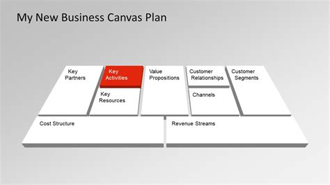 design a deck free 5 best editable business canvas templates for powerpoint