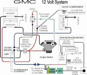 Wiring Diagram For 12v System