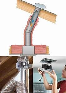 How to replace a mobile home bathtub house projects for Who installs bathroom exhaust fans