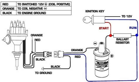 ignition coil ballast resistor wiring diagram fuse box
