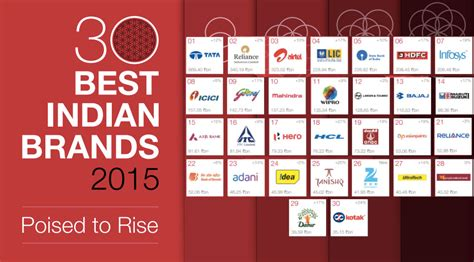 TATA, Reliance And Airtel: The Best Indian Brands 2015 ...