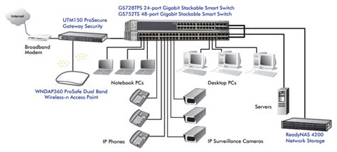 Wiring Diagram For Datum Port by Stackable Smart Managed Pro Switch Serie