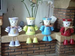 Creation Avec Des Pots De Fleurs : isabelle c faire des petit personnage avec de simples ~ Melissatoandfro.com Idées de Décoration