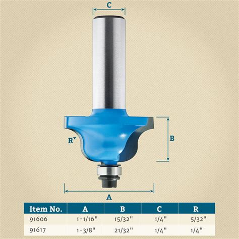 Rockler Roman Ogee Router Bits - 1/4