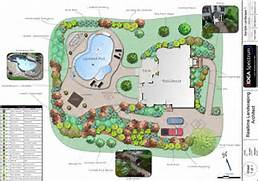 Garden Design And Planning Design Landscape Design Software Gallery