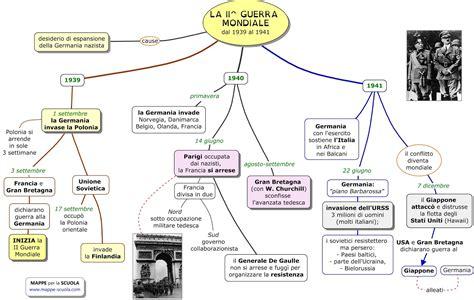 Prima Persiana Riassunto by La Seconda Mondiale Blackboard Italiano Storia