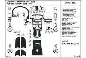 2006 Chevrolet Equinox Dash Kits